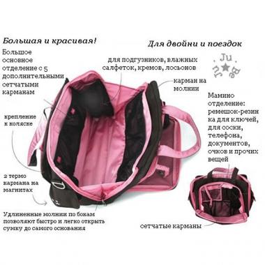 Дорожная сумка Ju-Ju-Be Be Prepared - Moon Beam